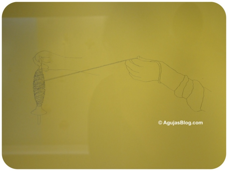 Museo de Oro - Spinning Exhibit